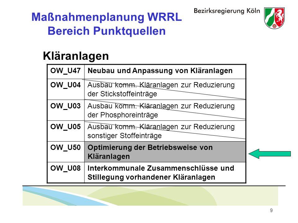 9 Maßnahmenplanung WRRL Bereich Punktquellen Kläranlagen OW_U47Neubau und Anpassung von Kläranlagen OW_U04Ausbau komm.
