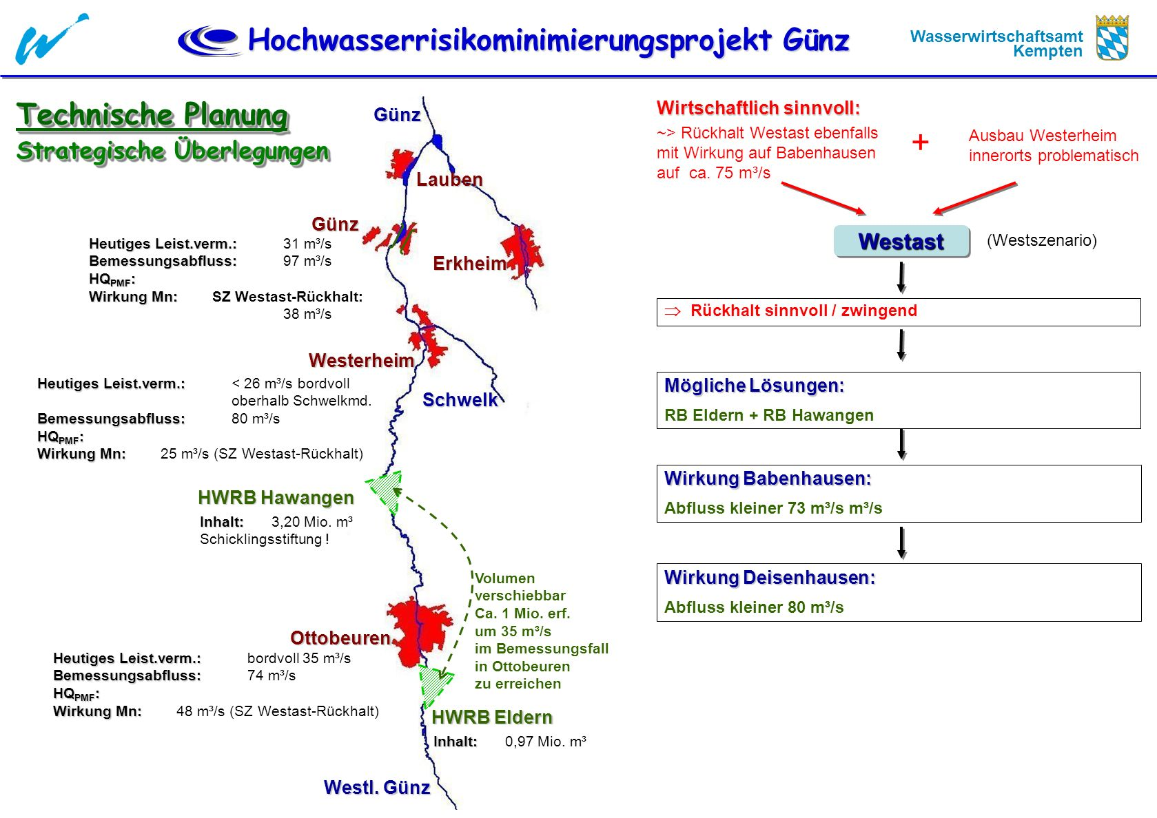 Hochwasserrisikominimierungsprojekt Günz Wasserwirtschaftsamt Kempten Erkheim Westerheim Ottobeuren Lauben Günz Günz Westl. Günz Heutiges Leist.verm.: