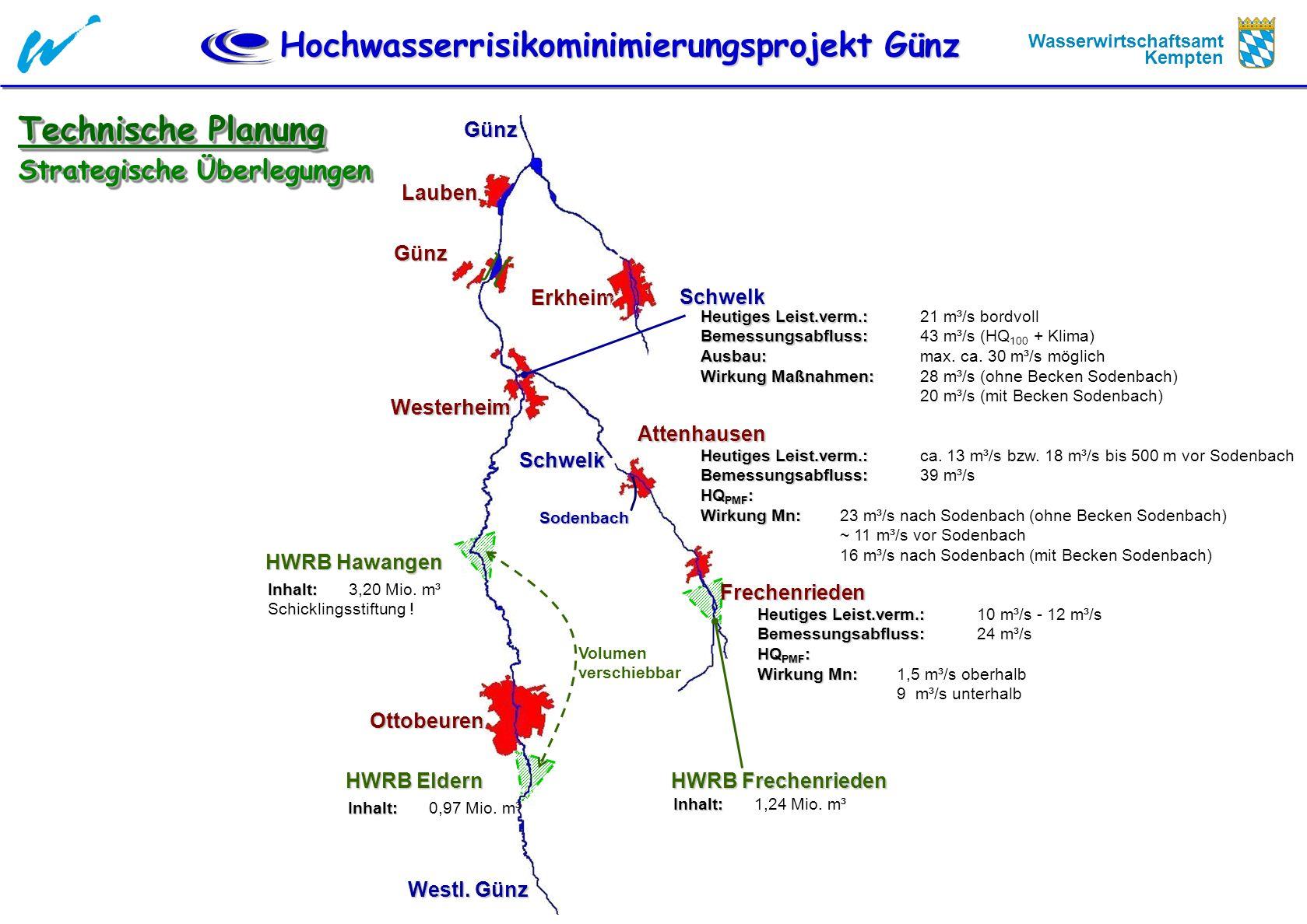 Hochwasserrisikominimierungsprojekt Günz Wasserwirtschaftsamt Kempten Technische Planung Strategische Überlegungen Erkheim Westerheim Ottobeuren Laube