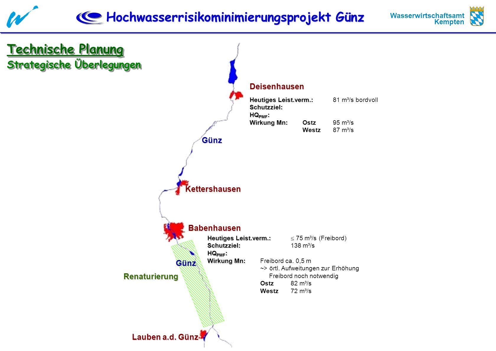 Hochwasserrisikominimierungsprojekt Günz Wasserwirtschaftsamt Kempten Technische Planung Strategische Überlegungen Lauben a.d. Günz Deisenhausen Kette