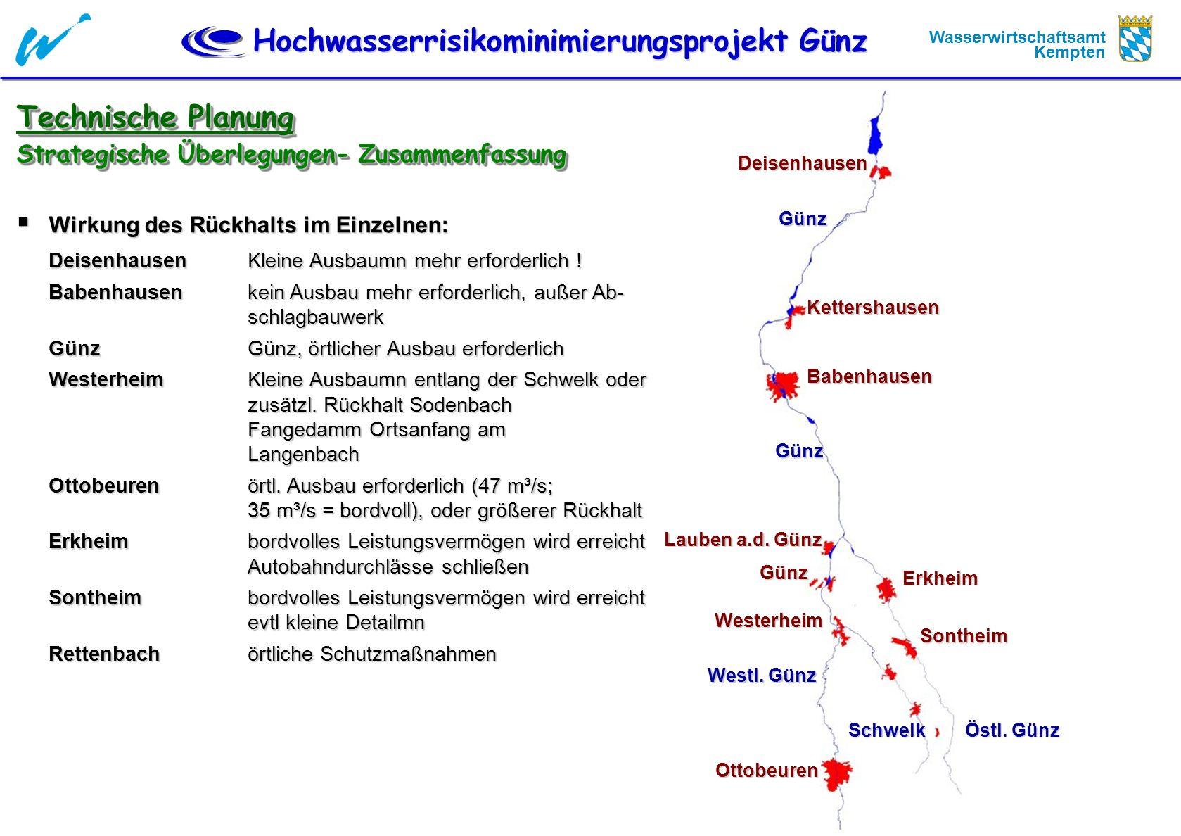 Hochwasserrisikominimierungsprojekt Günz Wasserwirtschaftsamt Kempten Technische Planung Strategische Überlegungen- Zusammenfassung Wirkung des Rückha