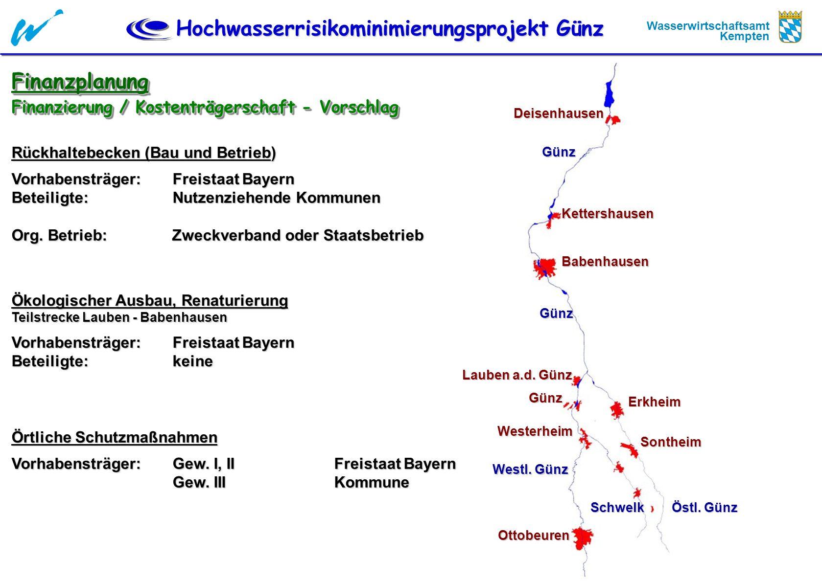 Hochwasserrisikominimierungsprojekt Günz Wasserwirtschaftsamt Kempten FinanzplanungFinanzplanung Finanzierung / Kostenträgerschaft - Vorschlag Rückhal