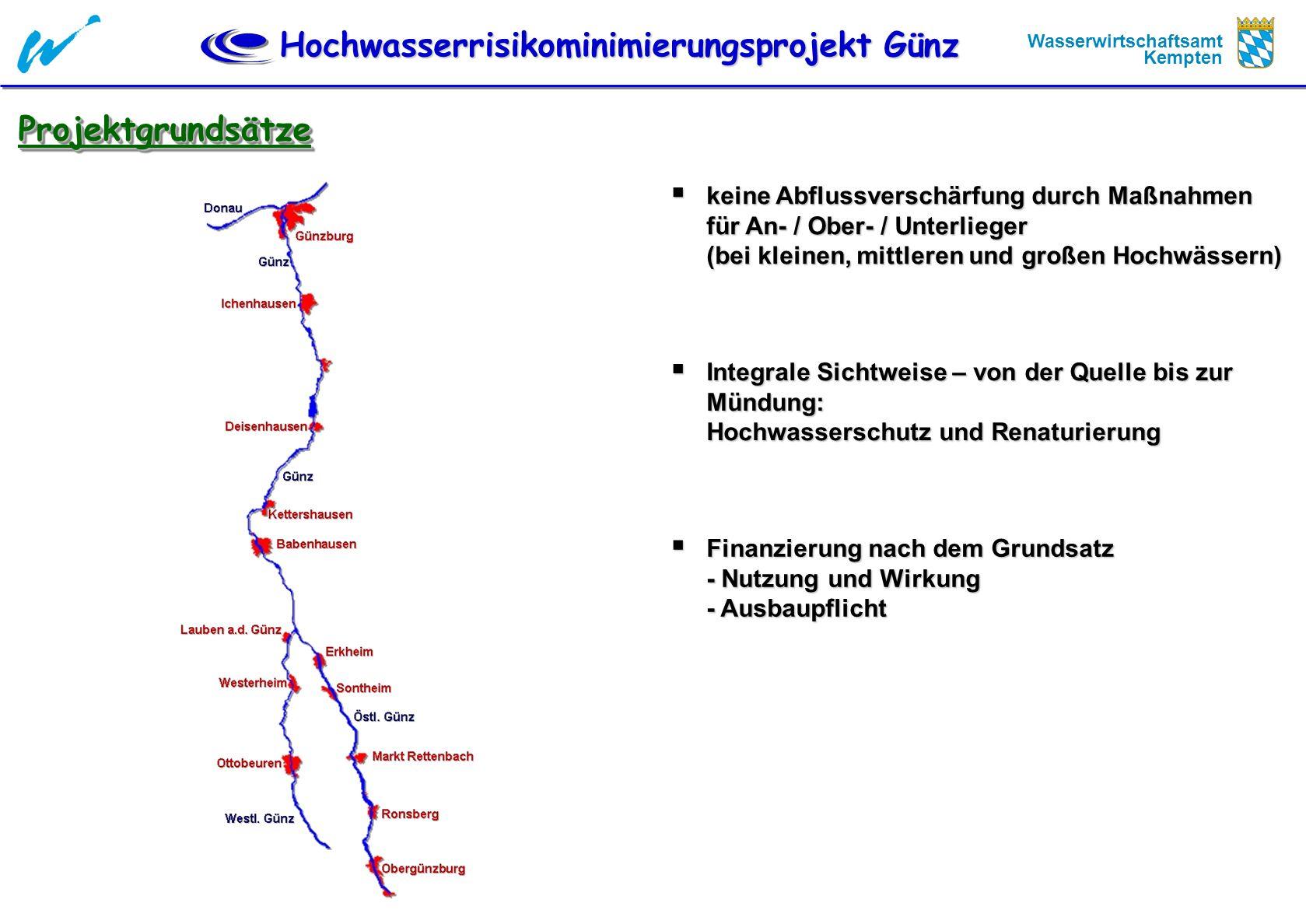 Hochwasserrisikominimierungsprojekt Günz Wasserwirtschaftsamt Kempten ProjektgrundsätzeProjektgrundsätze keine Abflussverschärfung durch Maßnahmen für