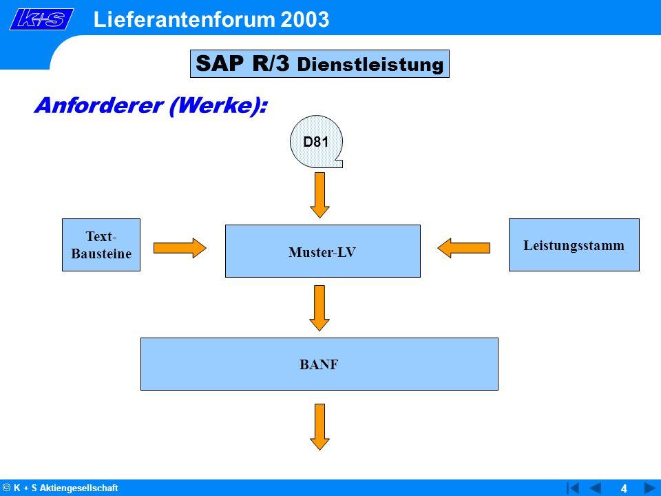 K + S Aktiengesellschaft 5 Lieferantenforum 2003 B e s t e l l u n g Beschaffung : Angebot Anfrage Preis- spiegel BANF Text- Bausteine D84 von Lief.
