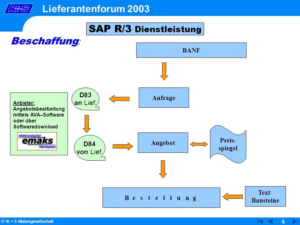 K + S Aktiengesellschaft 5 Lieferantenforum 2003 B e s t e l l u n g Beschaffung : Angebot Anfrage Preis- spiegel BANF Text- Bausteine D84 von Lief. D