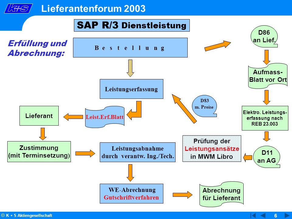 K + S Aktiengesellschaft 6 Lieferantenforum 2003 B e s t e l l u n g Leistungserfassung Leistungsabnahme durch verantw. Ing./Tech. WE-Abrechnung Gutsc