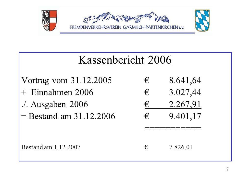 7 Kassenbericht 2006 Vortrag vom 31.12.20058.641,64 + Einnahmen 20063.027,44./.