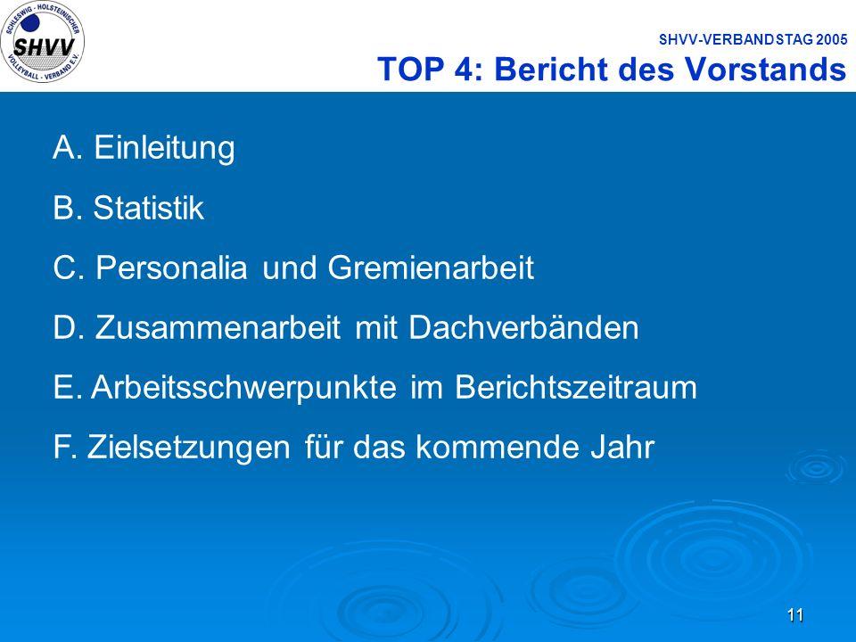 11 SHVV-VERBANDSTAG 2005 TOP 4: Bericht des Vorstands A. Einleitung B. Statistik C. Personalia und Gremienarbeit D. Zusammenarbeit mit Dachverbänden E