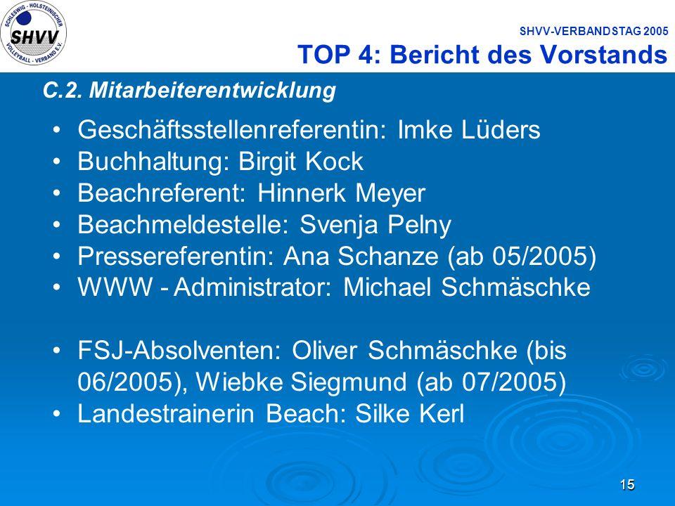 15 SHVV-VERBANDSTAG 2005 TOP 4: Bericht des Vorstands C.2. Mitarbeiterentwicklung Geschäftsstellenreferentin: Imke Lüders Buchhaltung: Birgit Kock Bea