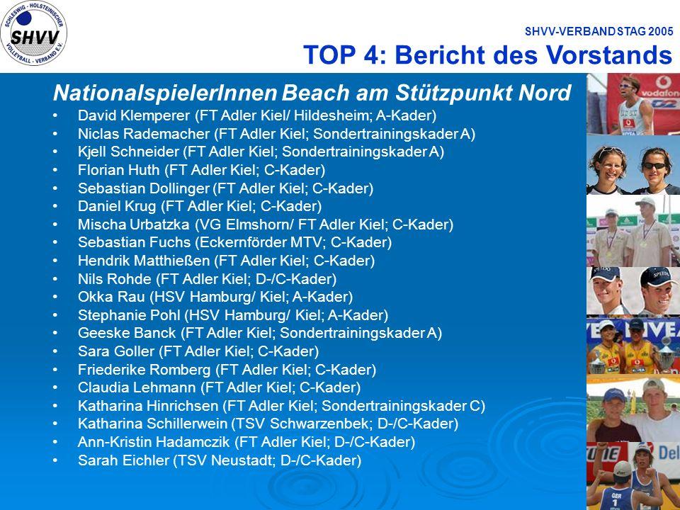21 SHVV-VERBANDSTAG 2005 TOP 4: Bericht des Vorstands NationalspielerInnen Beach am Stützpunkt Nord David Klemperer (FT Adler Kiel/ Hildesheim; A-Kade