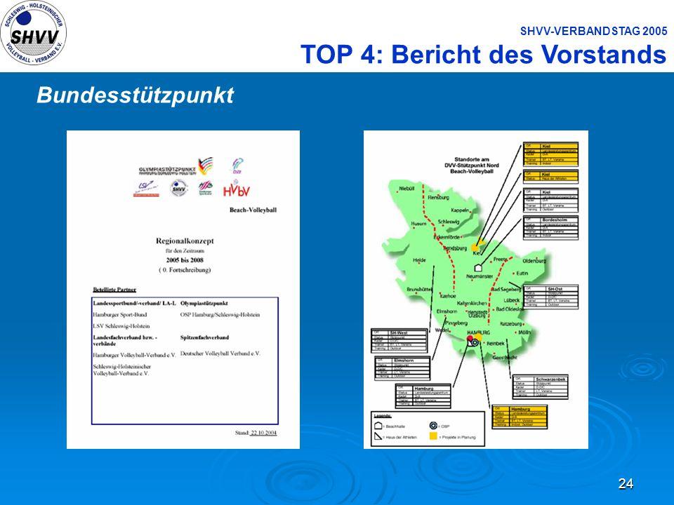 24 SHVV-VERBANDSTAG 2005 TOP 4: Bericht des Vorstands Bundesstützpunkt