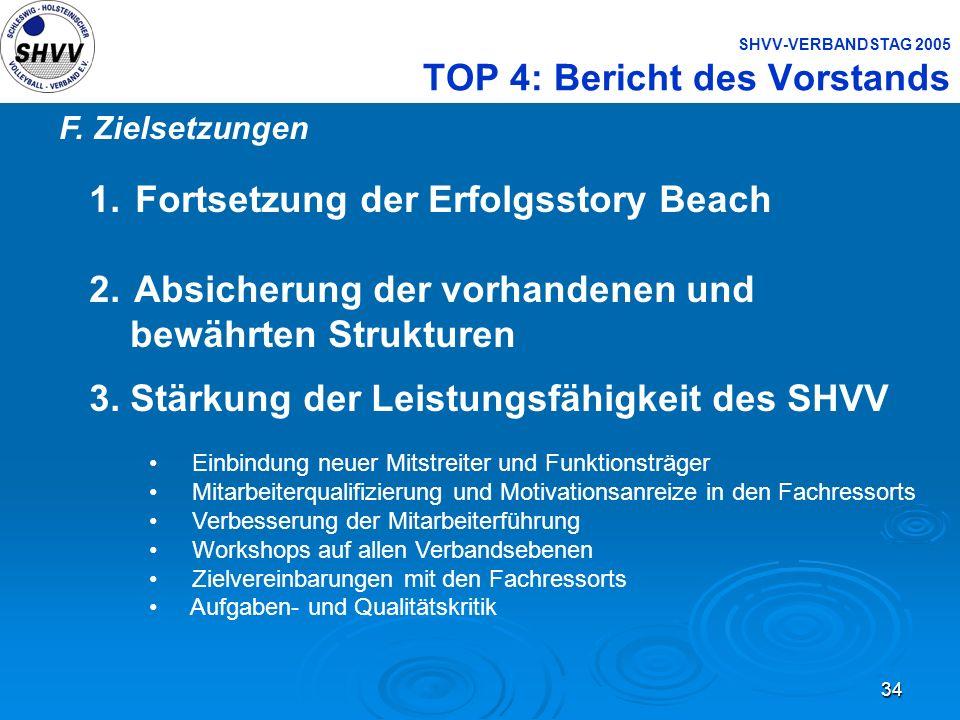 34 SHVV-VERBANDSTAG 2005 TOP 4: Bericht des Vorstands F. Zielsetzungen Einbindung neuer Mitstreiter und Funktionsträger Mitarbeiterqualifizierung und