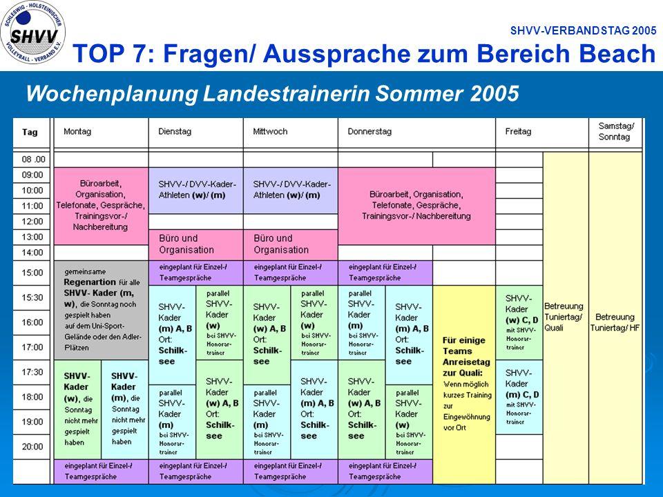 44 SHVV-VERBANDSTAG 2005 TOP 7: Fragen/ Aussprache zum Bereich Beach Wochenplanung Landestrainerin Sommer 2005