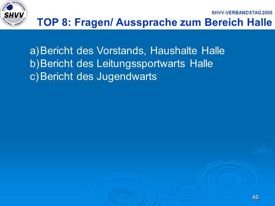 45 SHVV-VERBANDSTAG 2005 TOP 8: Fragen/ Aussprache zum Bereich Halle a)Bericht des Vorstands, Haushalte Halle b)Bericht des Leitungssportwarts Halle c