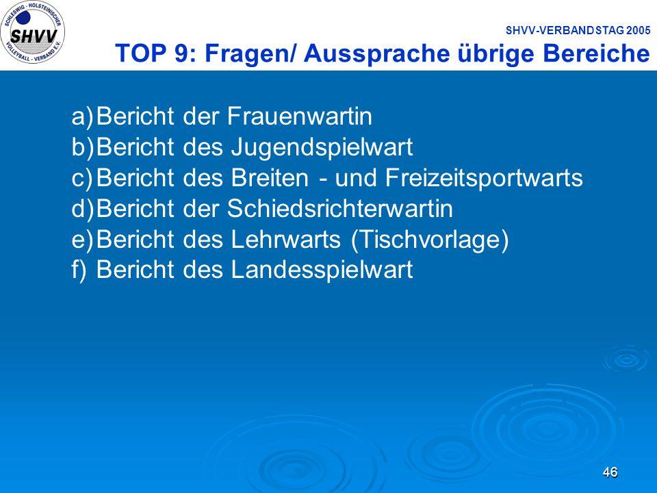 46 SHVV-VERBANDSTAG 2005 TOP 9: Fragen/ Aussprache übrige Bereiche a)Bericht der Frauenwartin b)Bericht des Jugendspielwart c)Bericht des Breiten - un