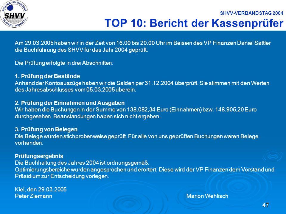 47 SHVV-VERBANDSTAG 2004 TOP 10: Bericht der Kassenprüfer Am 29.03.2005 haben wir in der Zeit von 16.00 bis 20.00 Uhr im Beisein des VP Finanzen Danie