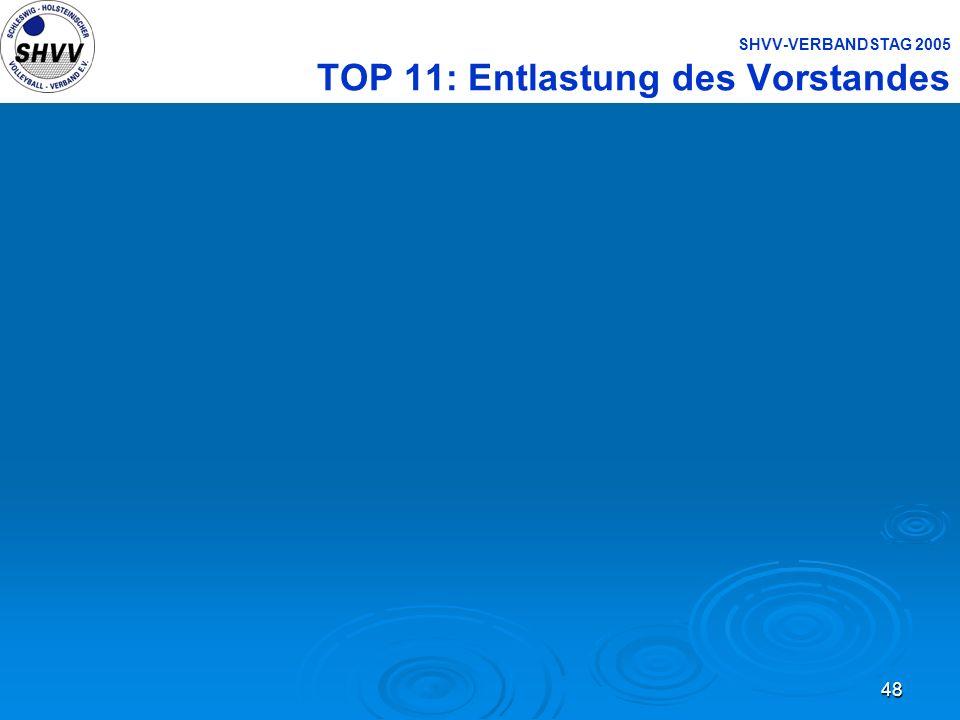 48 SHVV-VERBANDSTAG 2005 TOP 11: Entlastung des Vorstandes