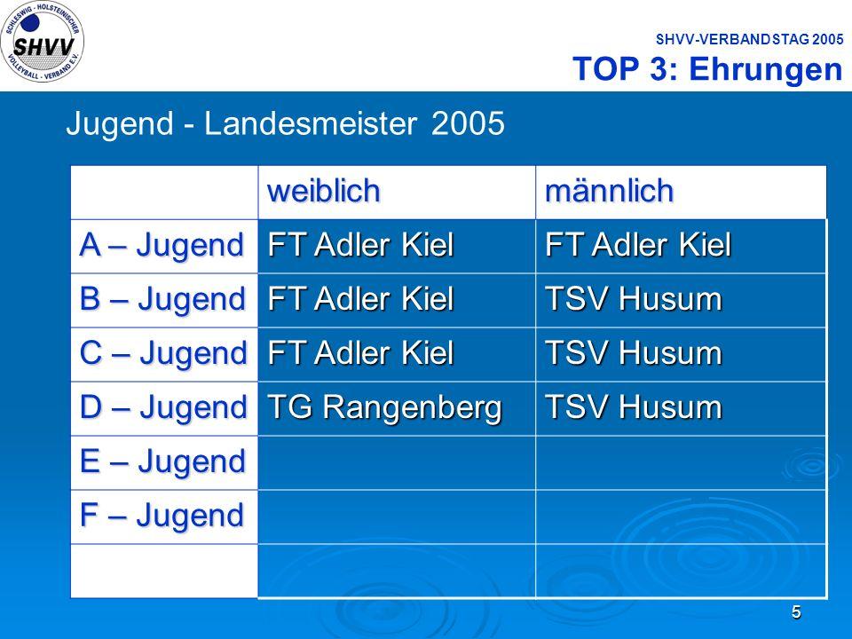 5 SHVV-VERBANDSTAG 2005 TOP 3: Ehrungen Jugend - Landesmeister 2005weiblichmännlich A – Jugend FT Adler Kiel B – Jugend FT Adler Kiel TSV Husum C – Ju