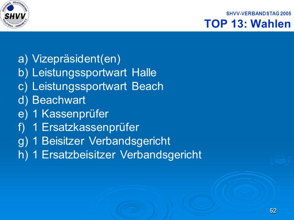52 SHVV-VERBANDSTAG 2005 TOP 13: Wahlen a) Vizepräsident(en) b) Leistungssportwart Halle c) Leistungssportwart Beach d) Beachwart e) 1 Kassenprüfer f)