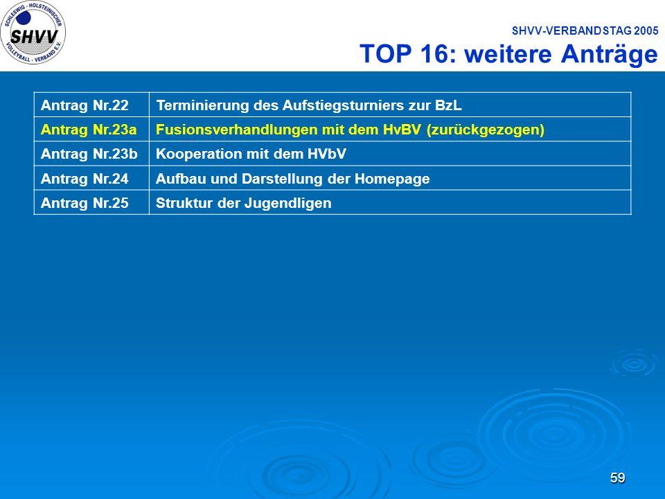 59 SHVV-VERBANDSTAG 2005 TOP 16: weitere Anträge Antrag Nr.22Terminierung des Aufstiegsturniers zur BzL Antrag Nr.23aFusionsverhandlungen mit dem HvBV