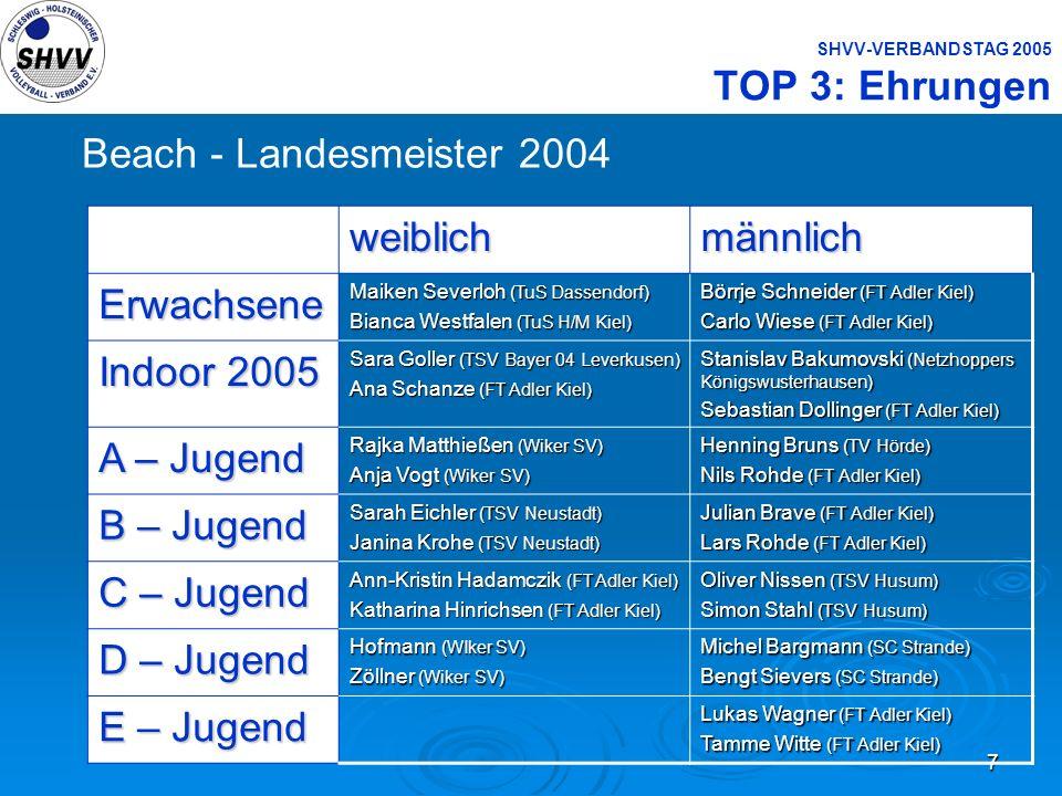 7 SHVV-VERBANDSTAG 2005 TOP 3: Ehrungen Beach - Landesmeister 2004weiblichmännlichErwachsene Maiken Severloh (TuS Dassendorf) Bianca Westfalen (TuS H/
