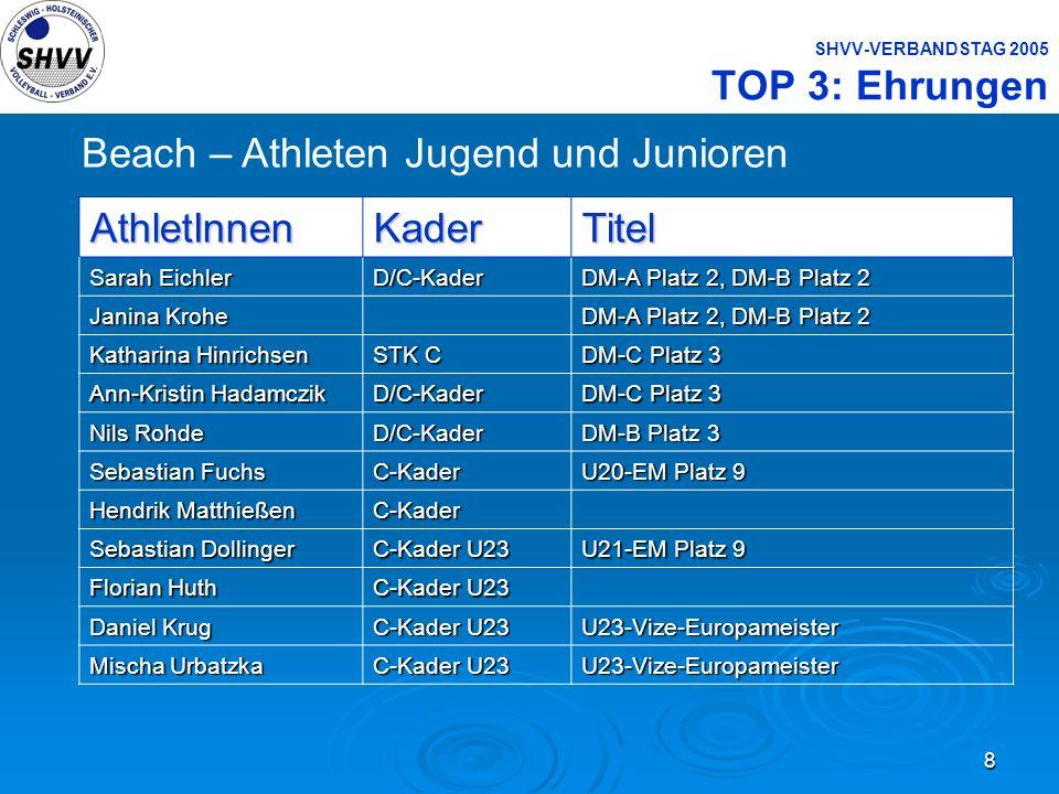 8 SHVV-VERBANDSTAG 2005 TOP 3: Ehrungen Beach – Athleten Jugend und JuniorenAthletInnenKaderTitel Sarah Eichler D/C-Kader DM-A Platz 2, DM-B Platz 2 J