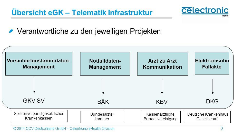 © 2011 CCV Deutschland GmbH – Celectronic eHealth Division 3 Übersicht eGK – Telematik Infrastruktur Verantwortliche zu den jeweiligen Projekten Versi