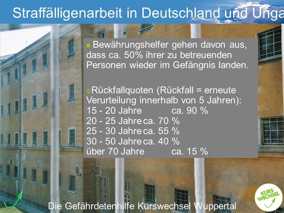 Bewährungshelfer gehen davon aus, dass ca. 50% ihrer zu betreuenden Personen wieder im Gefängnis landen. Rückfallquoten (Rückfall = erneute Verurteilu