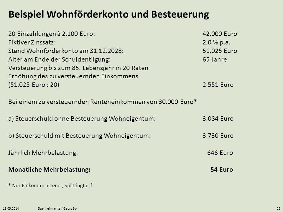 18.05.2014Eigenheimrente / Georg Boll22 20 Einzahlungen à 2.100 Euro: 42.000 Euro Fiktiver Zinssatz: 2,0 % p.a. Stand Wohnförderkonto am 31.12.2028: 5