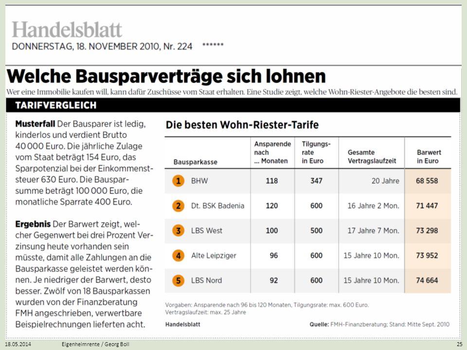 18.05.2014Eigenheimrente / Georg Boll25