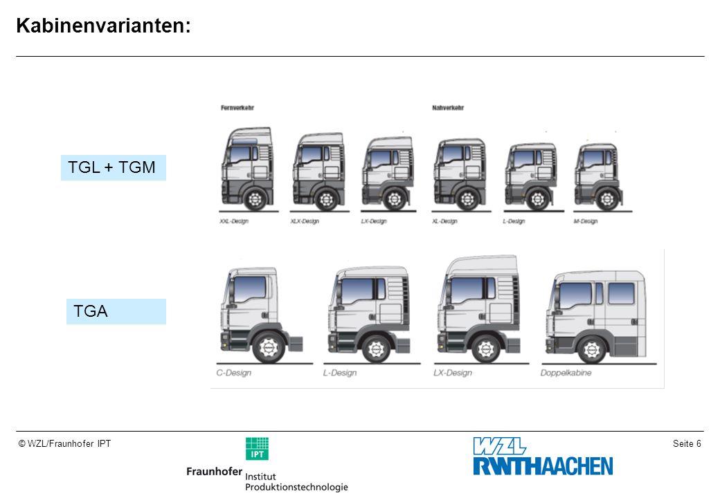 Seite 6© WZL/Fraunhofer IPT Kabinenvarianten: TGA TGL + TGM