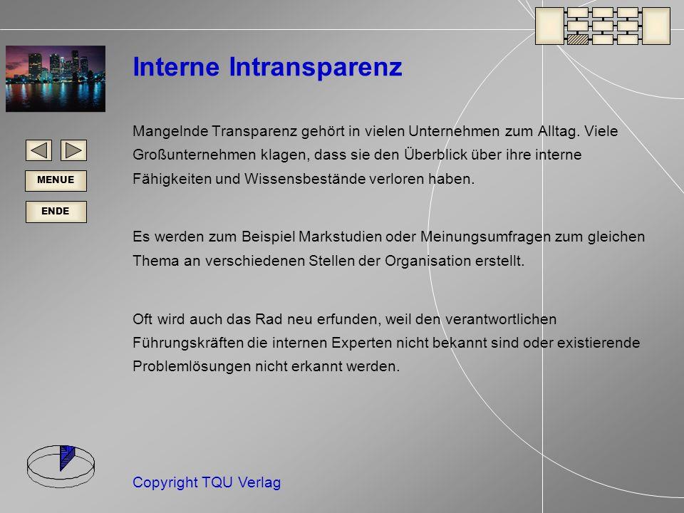 ENDE MENUE Copyright TQU Verlag Interne Intransparenz Mangelnde Transparenz gehört in vielen Unternehmen zum Alltag.