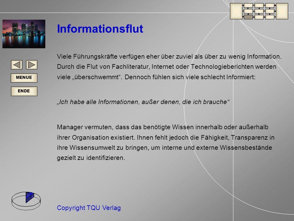 ENDE MENUE Copyright TQU Verlag Informationsflut Viele Führungskräfte verfügen eher über zuviel als über zu wenig Information.