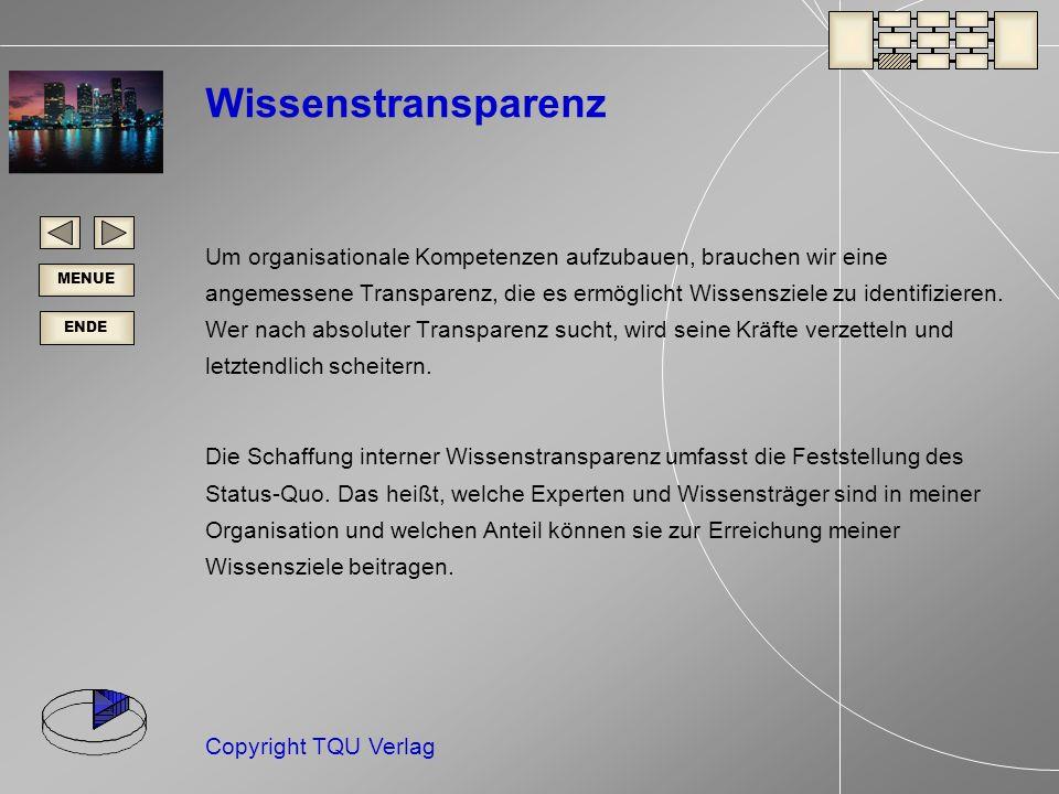 ENDE MENUE Copyright TQU Verlag Wissenstransparenz Um organisationale Kompetenzen aufzubauen, brauchen wir eine angemessene Transparenz, die es ermöglicht Wissensziele zu identifizieren.