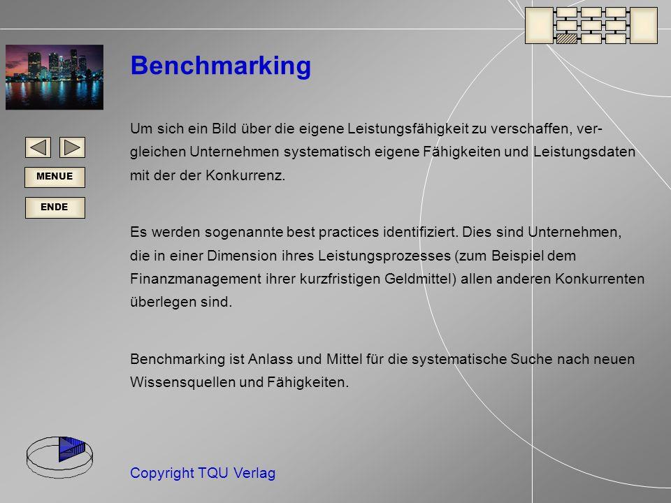 ENDE MENUE Copyright TQU Verlag Benchmarking Um sich ein Bild über die eigene Leistungsfähigkeit zu verschaffen, ver- gleichen Unternehmen systematisch eigene Fähigkeiten und Leistungsdaten mit der der Konkurrenz.