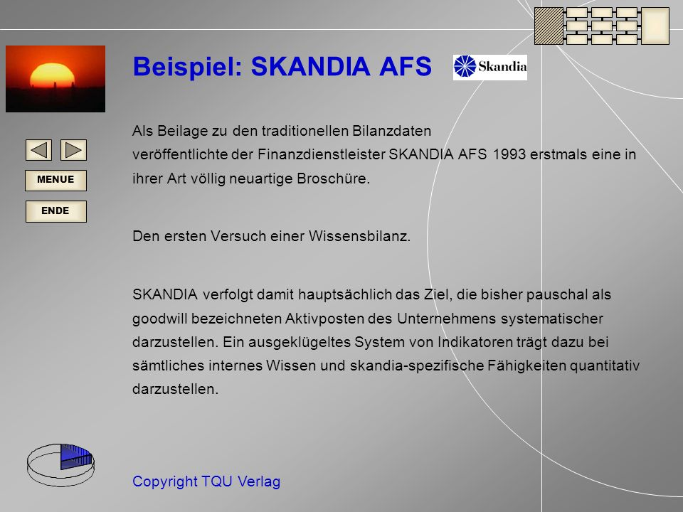 ENDE MENUE Copyright TQU Verlag Beispiel: SKANDIA AFS Als Beilage zu den traditionellen Bilanzdaten veröffentlichte der Finanzdienstleister SKANDIA AFS 1993 erstmals eine in ihrer Art völlig neuartige Broschüre.