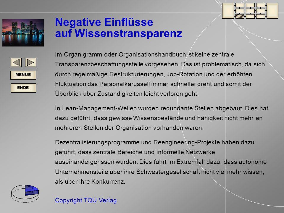 ENDE MENUE Copyright TQU Verlag Negative Einflüsse auf Wissenstransparenz Im Organigramm oder Organisationshandbuch ist keine zentrale Transparenzbeschaffungsstelle vorgesehen.