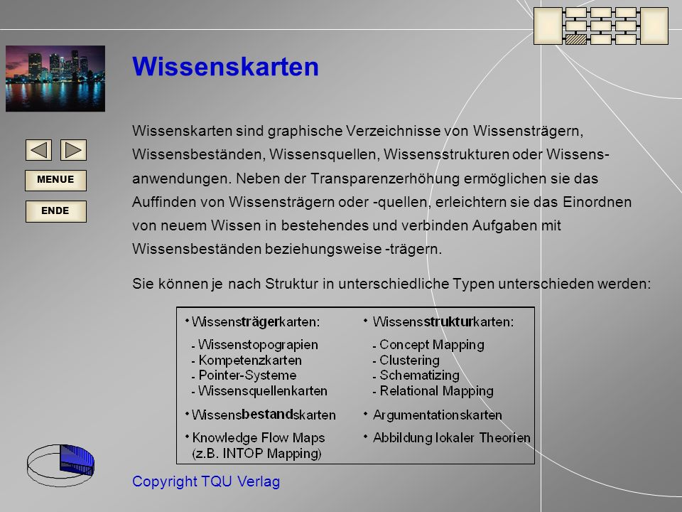 ENDE MENUE Copyright TQU Verlag Wissenskarten Wissenskarten sind graphische Verzeichnisse von Wissensträgern, Wissensbeständen, Wissensquellen, Wissensstrukturen oder Wissens- anwendungen.