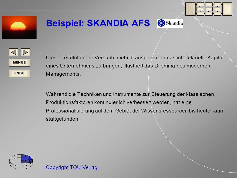ENDE MENUE Copyright TQU Verlag Beispiel: SKANDIA AFS Dieser revolutionäre Versuch, mehr Transparenz in das intellektuelle Kapital eines Unternehmens zu bringen, illustriert das Dilemma des modernen Managements.