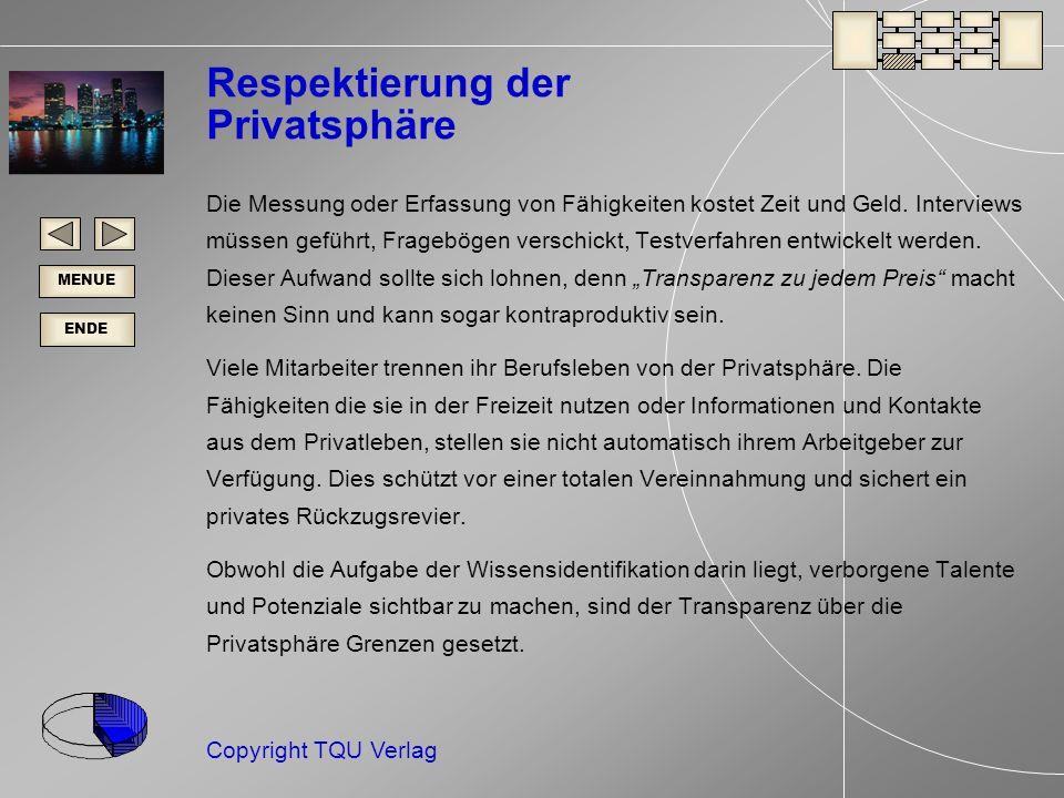 ENDE MENUE Copyright TQU Verlag Respektierung der Privatsphäre Die Messung oder Erfassung von Fähigkeiten kostet Zeit und Geld.
