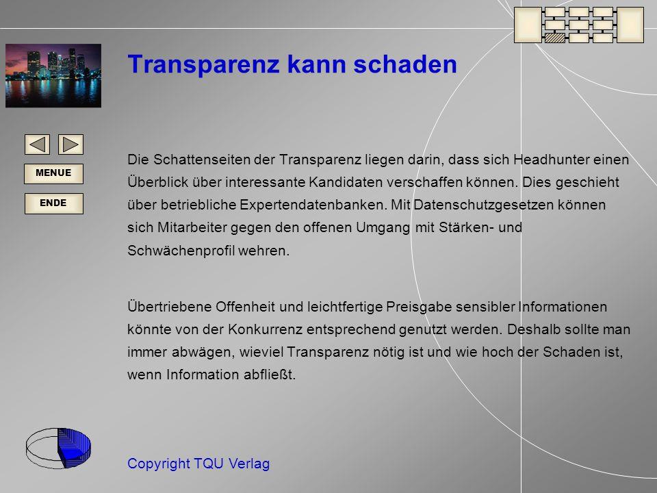 ENDE MENUE Copyright TQU Verlag Transparenz kann schaden Die Schattenseiten der Transparenz liegen darin, dass sich Headhunter einen Überblick über interessante Kandidaten verschaffen können.
