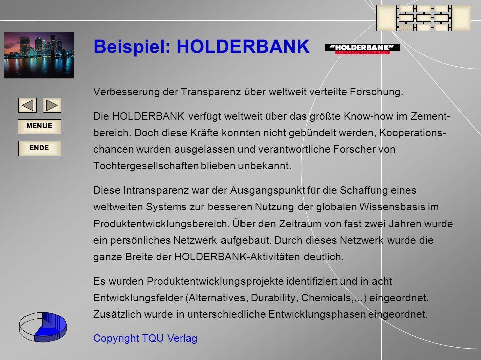 ENDE MENUE Copyright TQU Verlag Beispiel: HOLDERBANK Verbesserung der Transparenz über weltweit verteilte Forschung.
