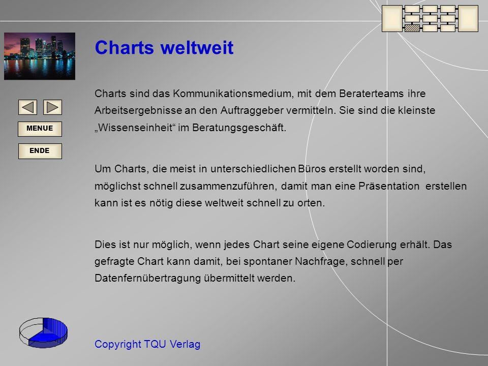 ENDE MENUE Copyright TQU Verlag Charts weltweit Charts sind das Kommunikationsmedium, mit dem Beraterteams ihre Arbeitsergebnisse an den Auftraggeber vermitteln.