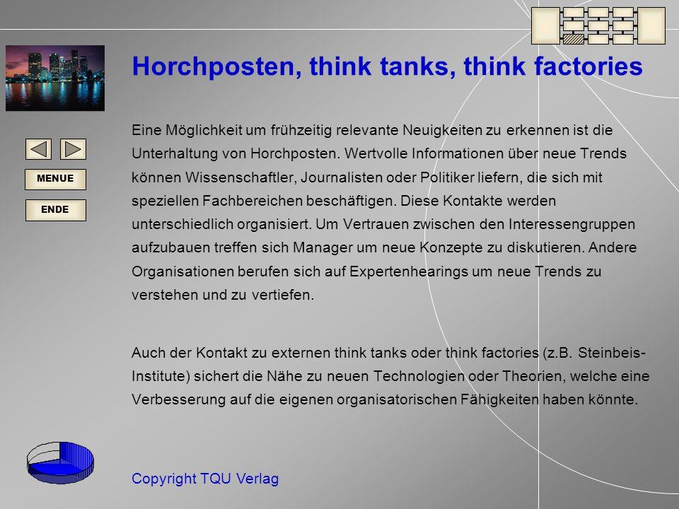 ENDE MENUE Copyright TQU Verlag Horchposten, think tanks, think factories Eine Möglichkeit um frühzeitig relevante Neuigkeiten zu erkennen ist die Unterhaltung von Horchposten.