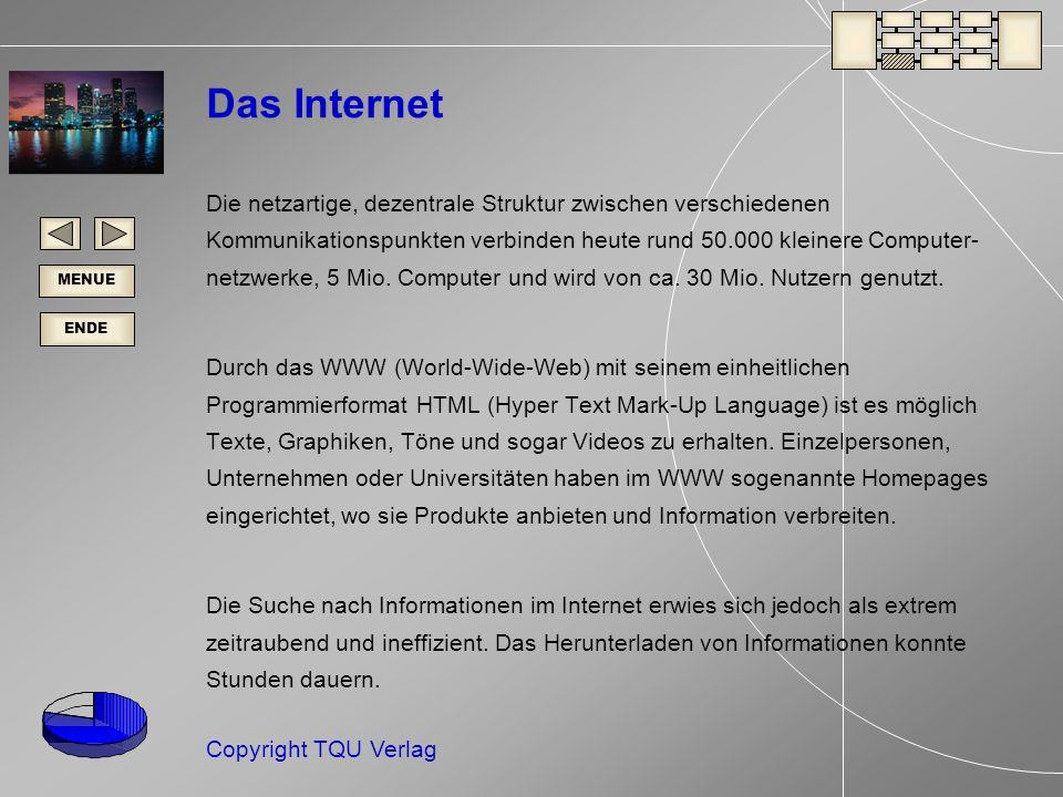 ENDE MENUE Copyright TQU Verlag Das Internet Die netzartige, dezentrale Struktur zwischen verschiedenen Kommunikationspunkten verbinden heute rund 50.000 kleinere Computer- netzwerke, 5 Mio.