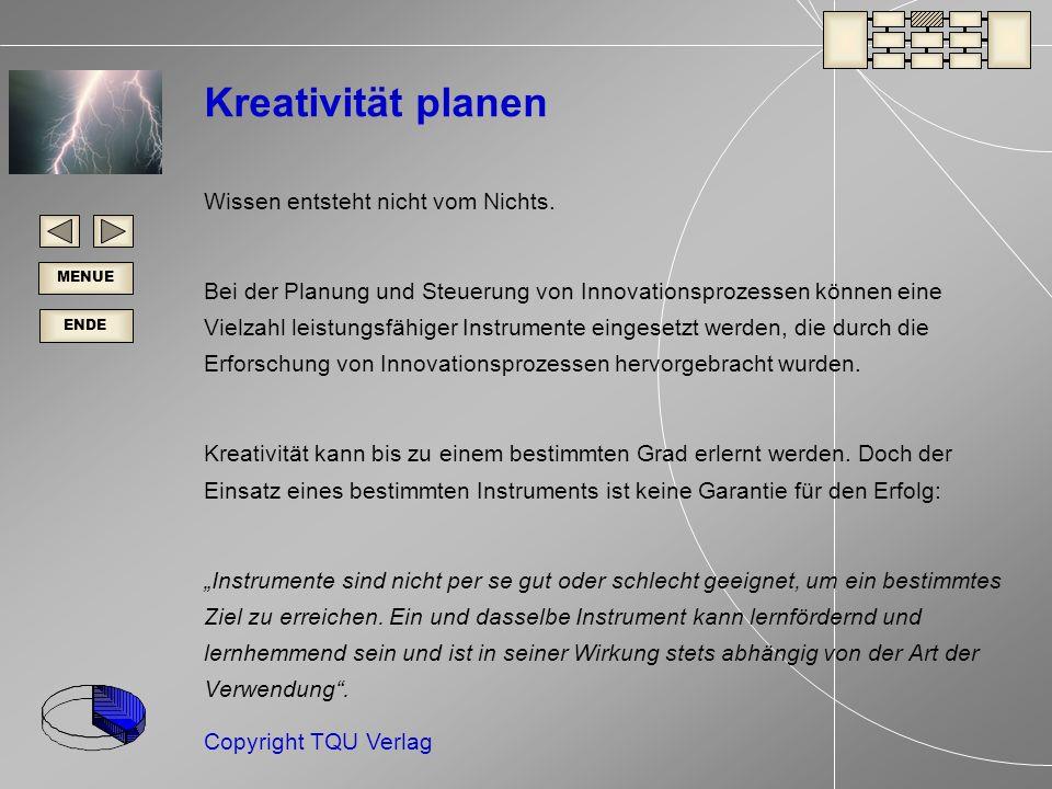 ENDE MENUE Copyright TQU Verlag Kreativität planen Wissen entsteht nicht vom Nichts.