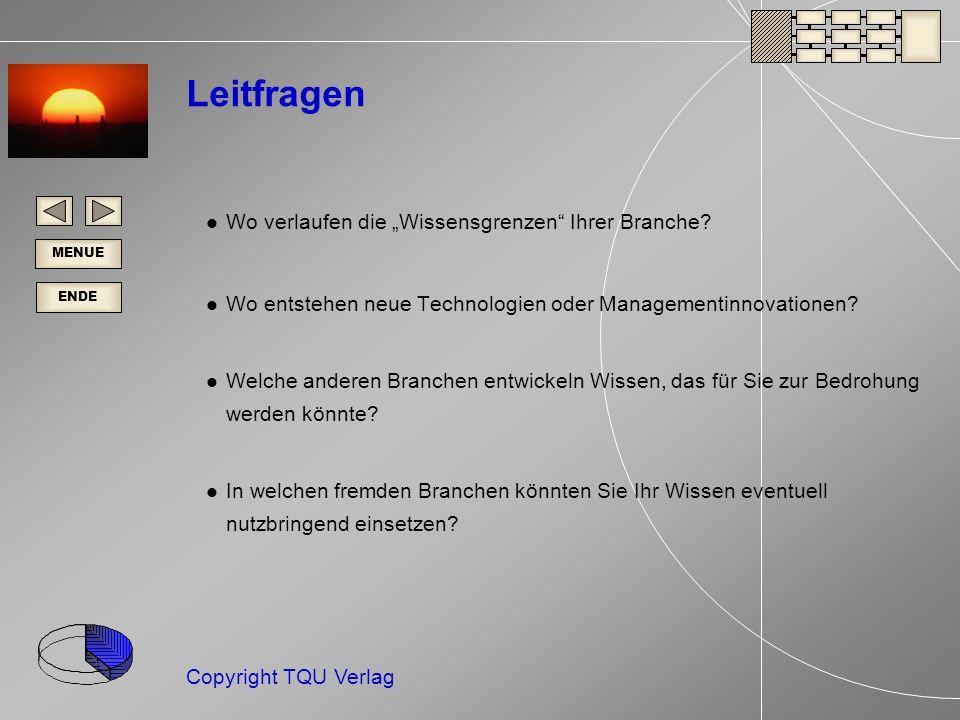 ENDE MENUE Copyright TQU Verlag Leitfragen Wo verlaufen die Wissensgrenzen Ihrer Branche.
