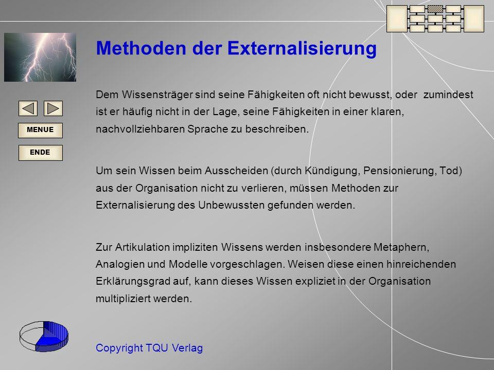 ENDE MENUE Copyright TQU Verlag Methoden der Externalisierung Dem Wissensträger sind seine Fähigkeiten oft nicht bewusst, oder zumindest ist er häufig nicht in der Lage, seine Fähigkeiten in einer klaren, nachvollziehbaren Sprache zu beschreiben.