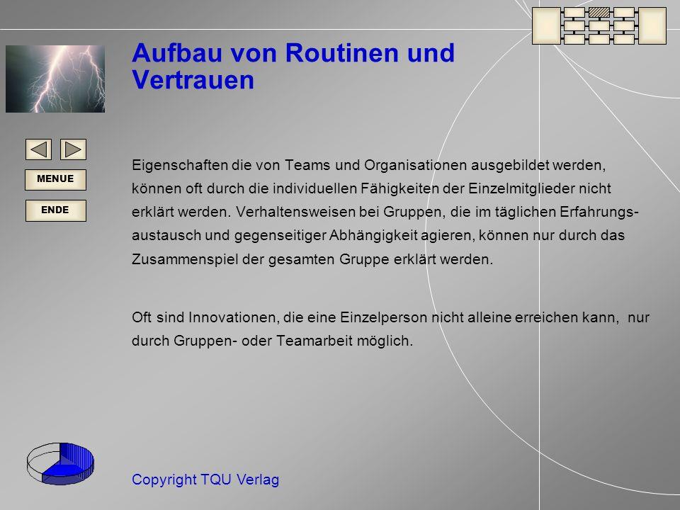 ENDE MENUE Copyright TQU Verlag Aufbau von Routinen und Vertrauen Eigenschaften die von Teams und Organisationen ausgebildet werden, können oft durch die individuellen Fähigkeiten der Einzelmitglieder nicht erklärt werden.