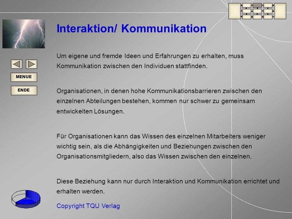 ENDE MENUE Copyright TQU Verlag Interaktion/ Kommunikation Um eigene und fremde Ideen und Erfahrungen zu erhalten, muss Kommunikation zwischen den Individuen stattfinden.